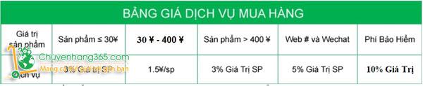 Bảng Giá phí dịch vụ mua hàng Quảng Châu