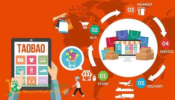 Cách order đặt mua hàng Quảng Châu Trung Quốc trên Taobao không qua trung gian
